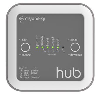 myenergi hub + app zur Steuerung der myenergi-Geräte